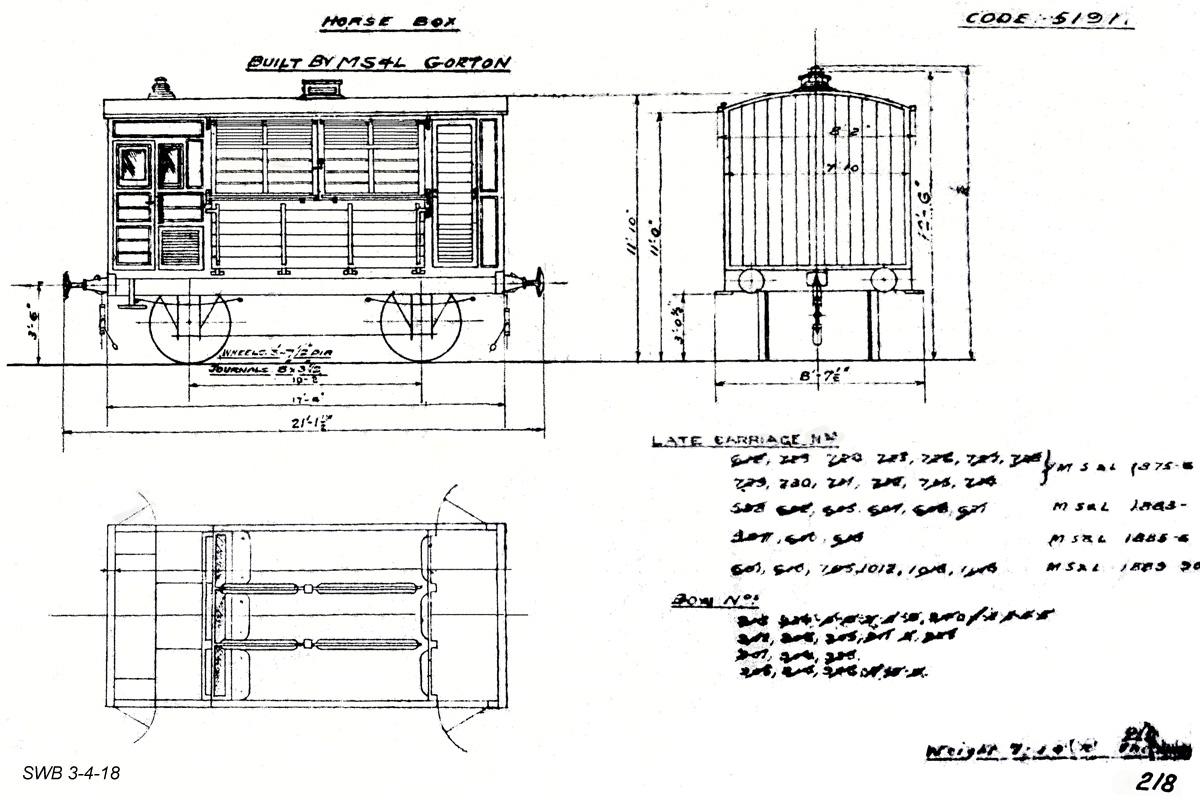 GCR/LNER horse boxes - Steve Banks